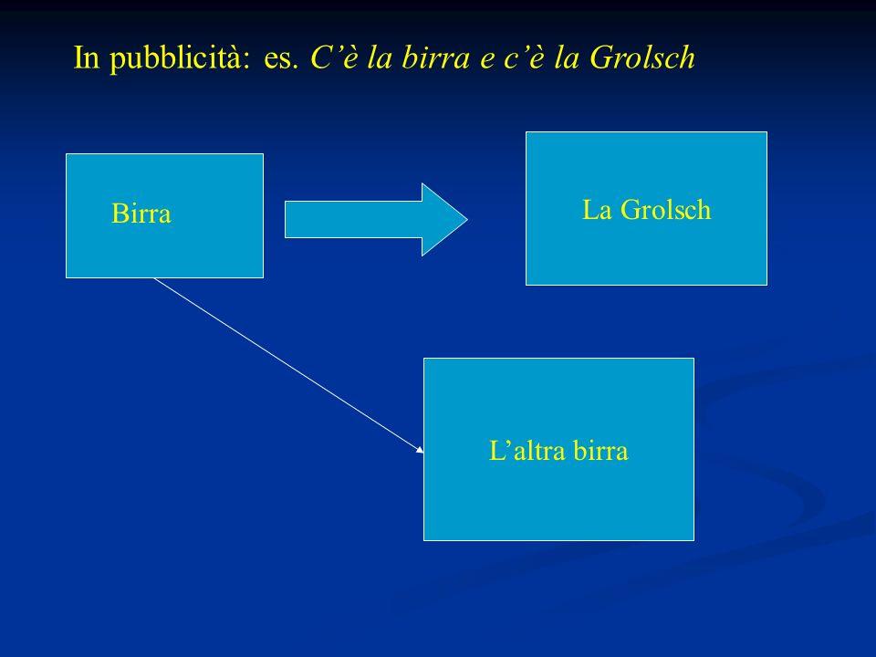 Laltra birra La Grolsch Birra In pubblicità: es. Cè la birra e cè la Grolsch