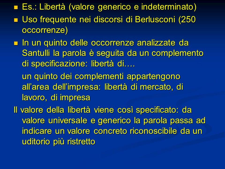 Es.: Libertà (valore generico e indeterminato) Es.: Libertà (valore generico e indeterminato) Uso frequente nei discorsi di Berlusconi (250 occorrenze
