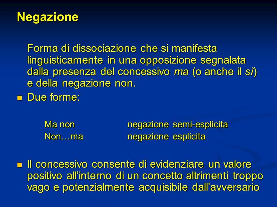 Negazione Forma di dissociazione che si manifesta linguisticamente in una opposizione segnalata dalla presenza del concessivo ma (o anche il sì) e del