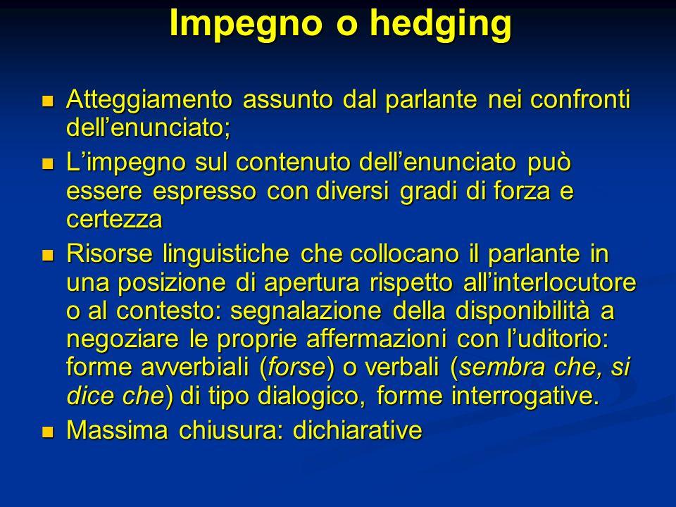 Impegno o hedging Atteggiamento assunto dal parlante nei confronti dellenunciato; Atteggiamento assunto dal parlante nei confronti dellenunciato; Limp