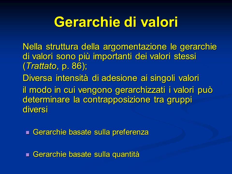 Gerarchie di valori Nella struttura della argomentazione le gerarchie di valori sono più importanti dei valori stessi (Trattato, p. 86); Diversa inten
