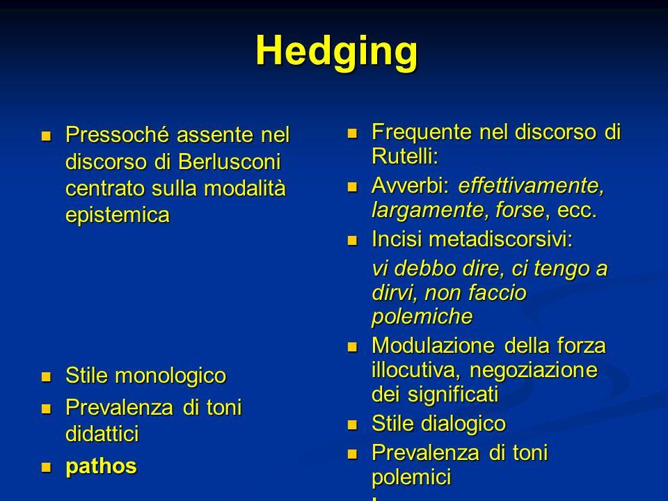 Hedging Pressoché assente nel discorso di Berlusconi centrato sulla modalità epistemica Pressoché assente nel discorso di Berlusconi centrato sulla mo