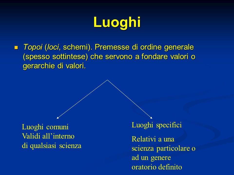 Luoghi Topoi (loci, schemi). Premesse di ordine generale (spesso sottintese) che servono a fondare valori o gerarchie di valori. Topoi (loci, schemi).