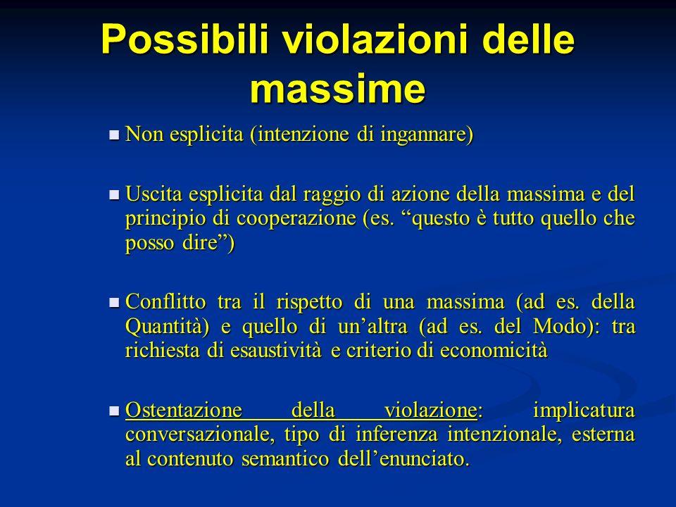 Possibili violazioni delle massime Non esplicita (intenzione di ingannare) Non esplicita (intenzione di ingannare) Uscita esplicita dal raggio di azio