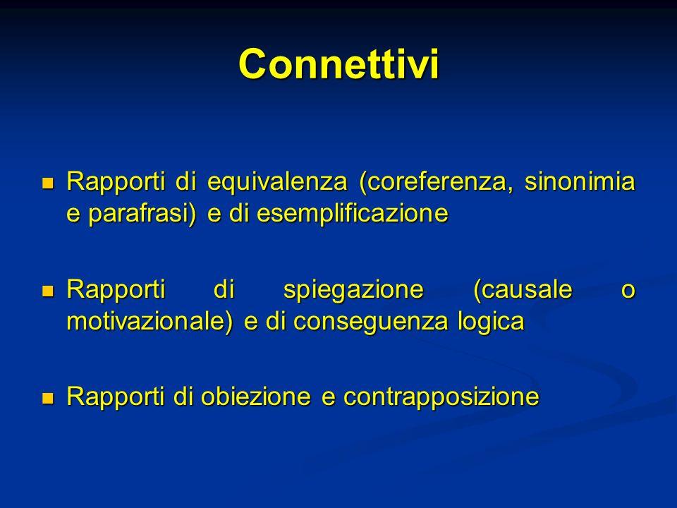 Connettivi Rapporti di equivalenza (coreferenza, sinonimia e parafrasi) e di esemplificazione Rapporti di equivalenza (coreferenza, sinonimia e parafr