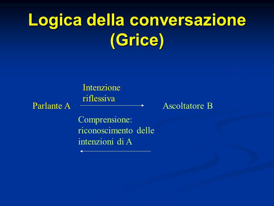 …lambizione fondamentale di Grice è quella di rendere conto in ununica teoria complessiva e sistematica sia del modo in cui le intenzioni dei singoli individui entrano in gioco nella comunicazione, sia del modo in cui questa è determinata da convenzioni e pratiche regolari.