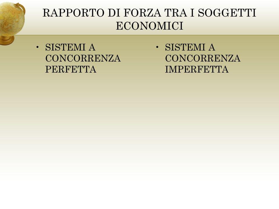 RAPPORTO DI FORZA TRA I SOGGETTI ECONOMICI SISTEMI A CONCORRENZA PERFETTA SISTEMI A CONCORRENZA IMPERFETTA