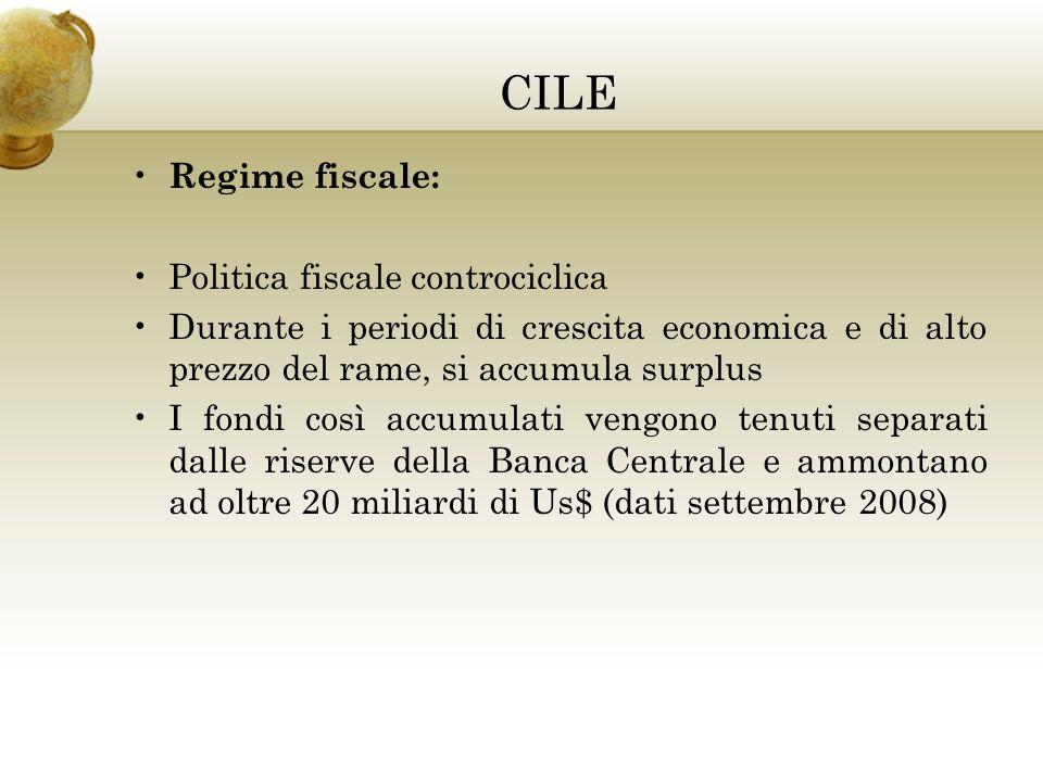 CILE Regime fiscale: Politica fiscale controciclica Durante i periodi di crescita economica e di alto prezzo del rame, si accumula surplus I fondi cos