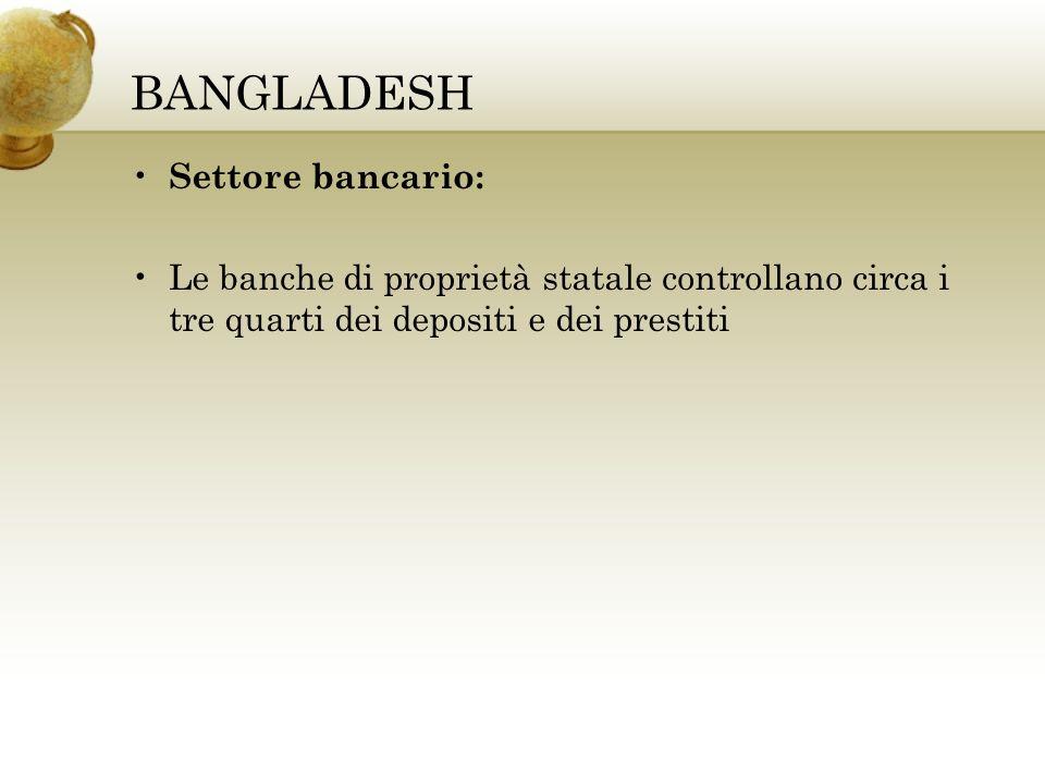 BANGLADESH Settore bancario: Le banche di proprietà statale controllano circa i tre quarti dei depositi e dei prestiti