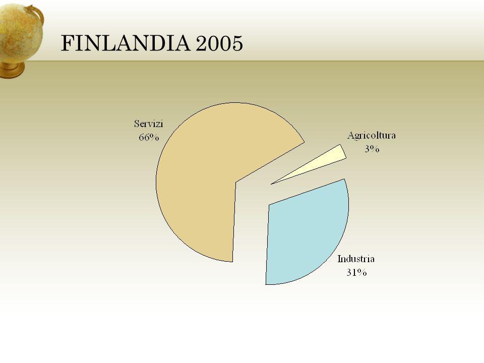 FINLANDIA 2005