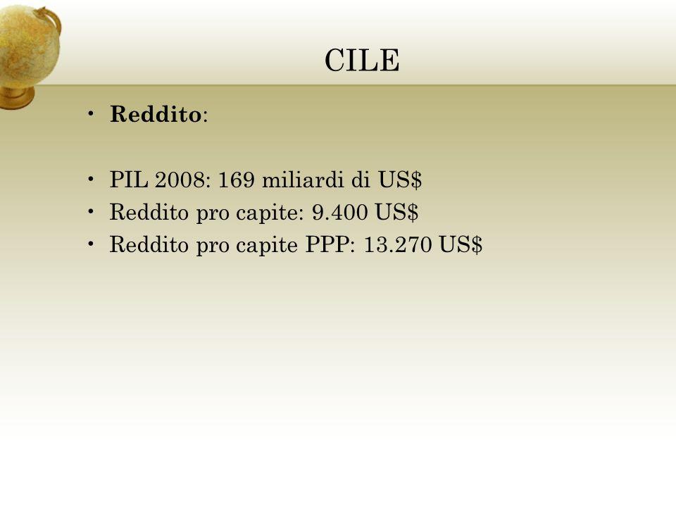 CILE Reddito : PIL 2008: 169 miliardi di US$ Reddito pro capite: 9.400 US$ Reddito pro capite PPP: 13.270 US$