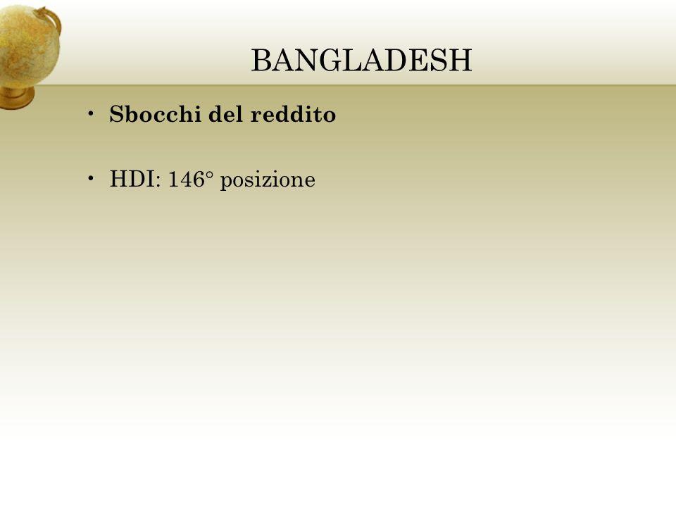 BANGLADESH Sbocchi del reddito HDI: 146° posizione
