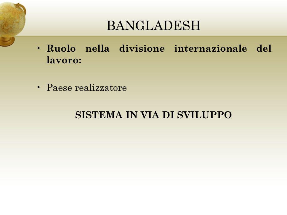 BANGLADESH Ruolo nella divisione internazionale del lavoro: Paese realizzatore SISTEMA IN VIA DI SVILUPPO
