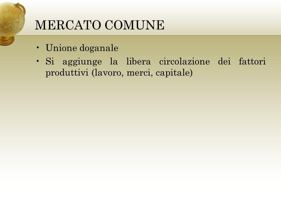 MERCATO COMUNE Unione doganale Si aggiunge la libera circolazione dei fattori produttivi (lavoro, merci, capitale)