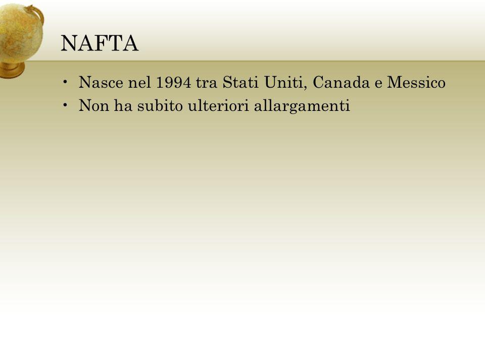 NAFTA Nasce nel 1994 tra Stati Uniti, Canada e Messico Non ha subito ulteriori allargamenti