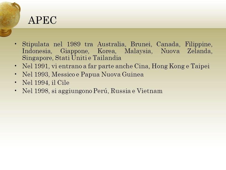 APEC Stipulata nel 1989 tra Australia, Brunei, Canada, Filippine, Indonesia, Giappone, Korea, Malaysia, Nuova Zelanda, Singapore, Stati Uniti e Tailan
