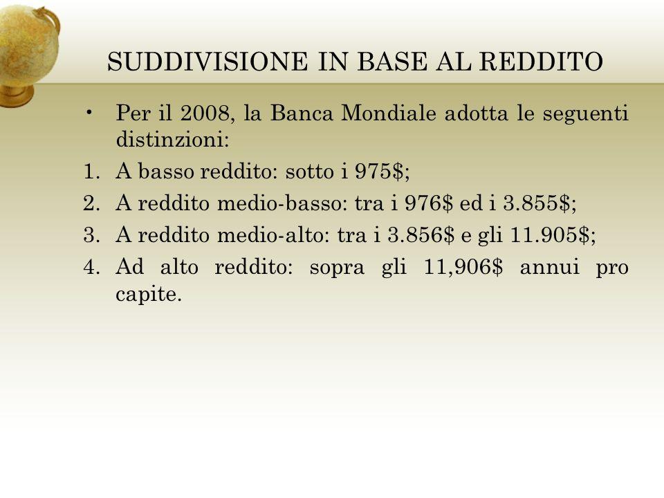 SUDDIVISIONE IN BASE AL REDDITO Per il 2008, la Banca Mondiale adotta le seguenti distinzioni: 1.A basso reddito: sotto i 975$; 2.A reddito medio-bass