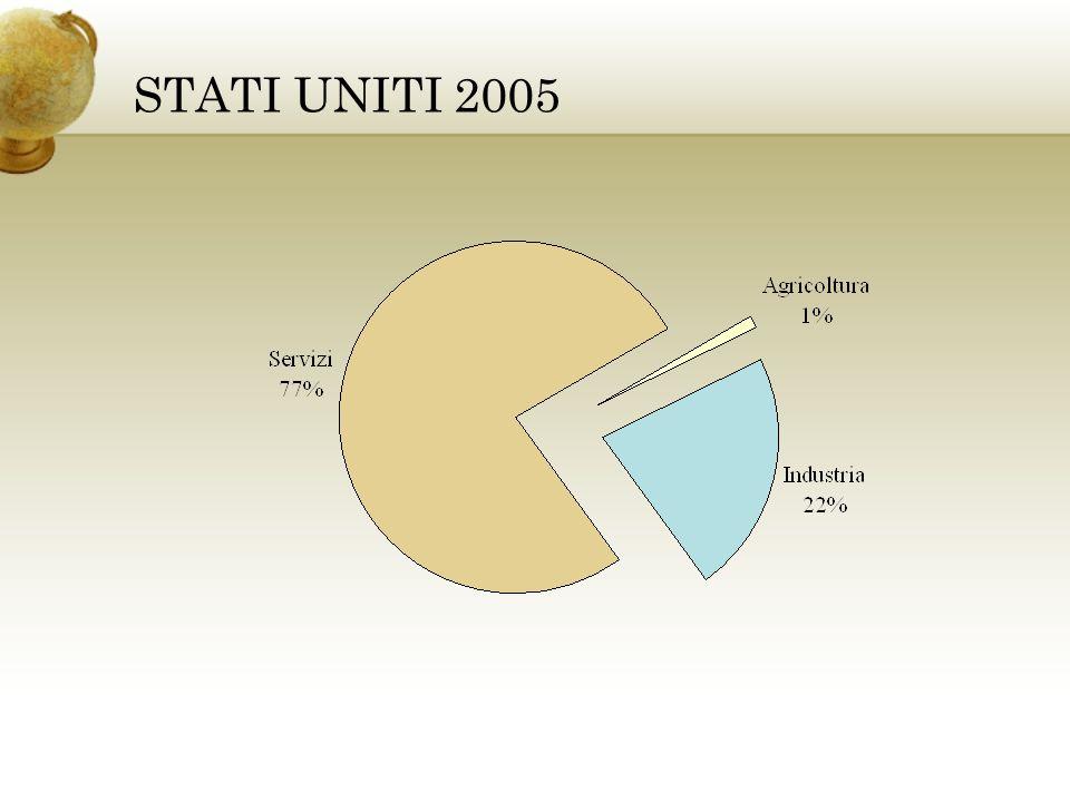 STATI UNITI 2005