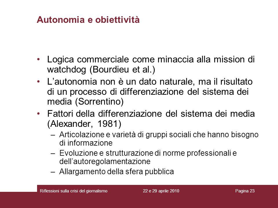 22 e 29 aprile 2010Riflessioni sulla crisi del giornalismoPagina 23 Autonomia e obiettività Logica commerciale come minaccia alla mission di watchdog