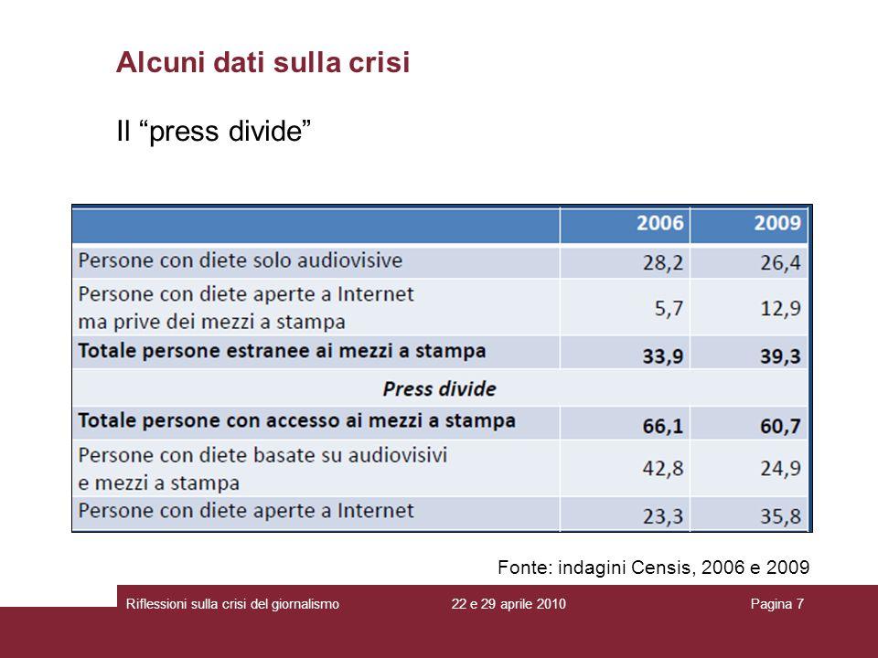 22 e 29 aprile 2010Riflessioni sulla crisi del giornalismoPagina 7 Il press divide Alcuni dati sulla crisi Fonte: indagini Censis, 2006 e 2009