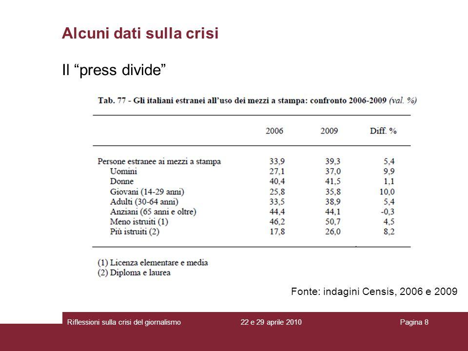 22 e 29 aprile 2010Riflessioni sulla crisi del giornalismoPagina 8 Fonte: indagini Censis, 2006 e 2009 Alcuni dati sulla crisi Il press divide