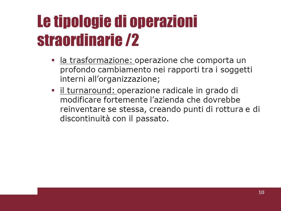 Le tipologie di operazioni straordinarie /2 la trasformazione: operazione che comporta un profondo cambiamento nei rapporti tra i soggetti interni all