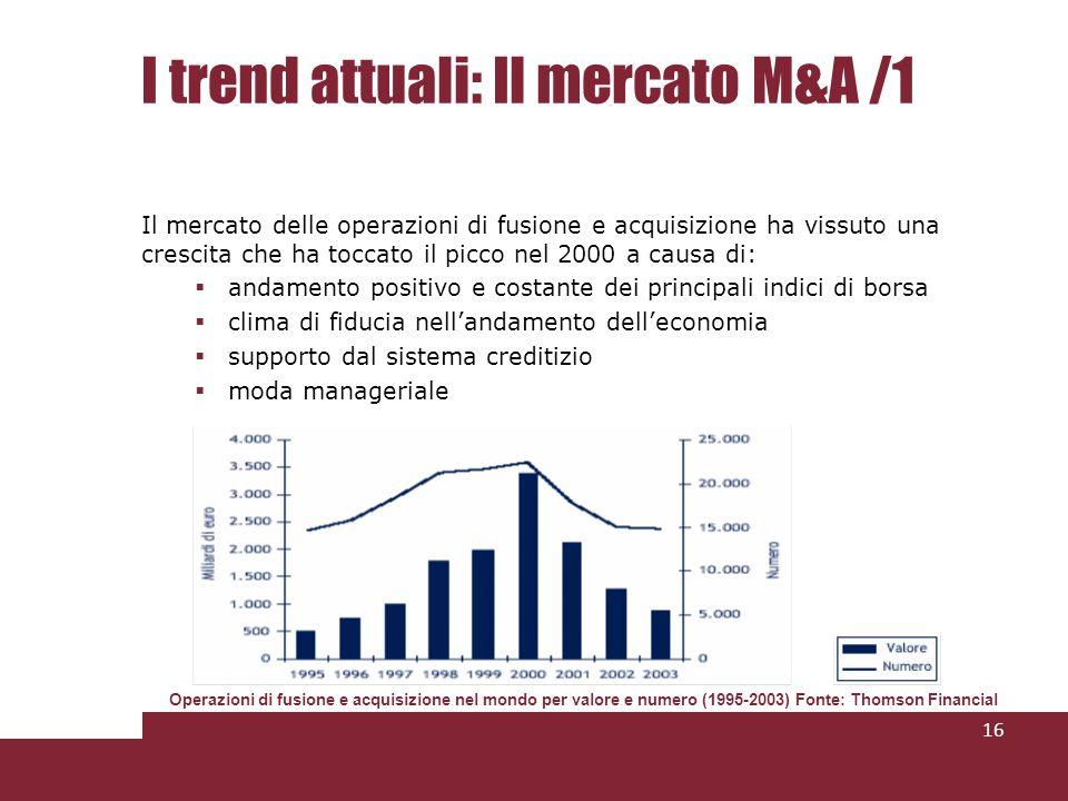 I trend attuali: Il mercato M&A /1 Il mercato delle operazioni di fusione e acquisizione ha vissuto una crescita che ha toccato il picco nel 2000 a ca