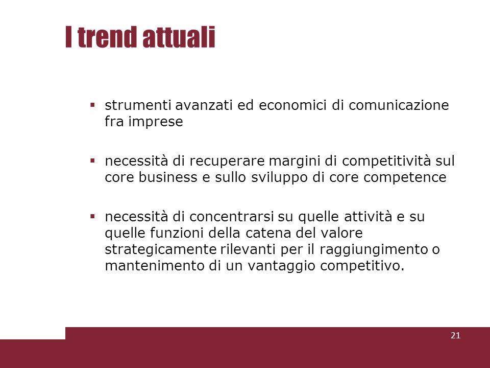 I trend attuali strumenti avanzati ed economici di comunicazione fra imprese necessità di recuperare margini di competitività sul core business e sull