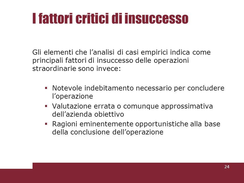 I fattori critici di insuccesso Gli elementi che lanalisi di casi empirici indica come principali fattori di insuccesso delle operazioni straordinarie