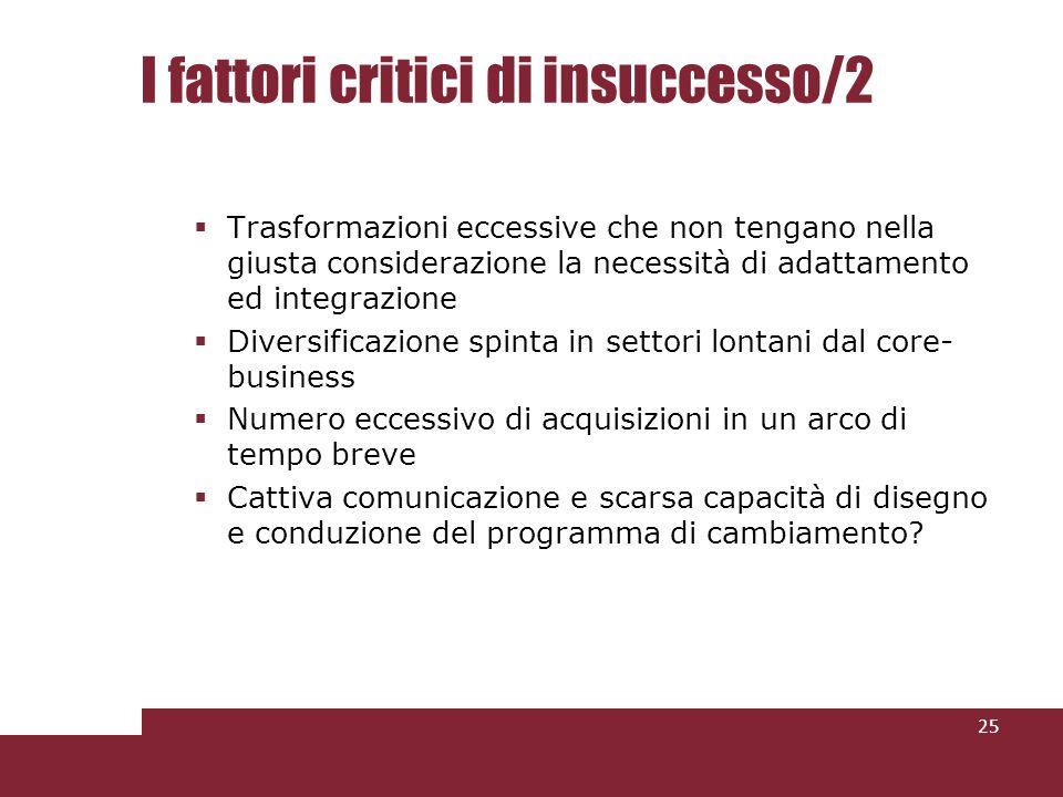 I fattori critici di insuccesso/2 Trasformazioni eccessive che non tengano nella giusta considerazione la necessità di adattamento ed integrazione Div