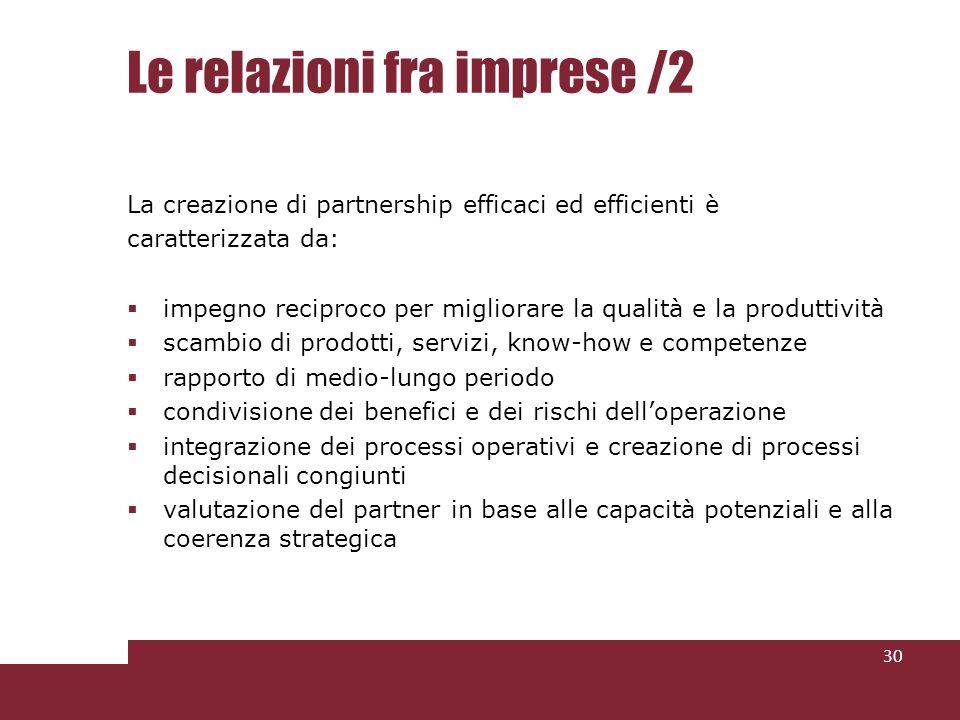 Le relazioni fra imprese /2 La creazione di partnership efficaci ed efficienti è caratterizzata da: impegno reciproco per migliorare la qualità e la p