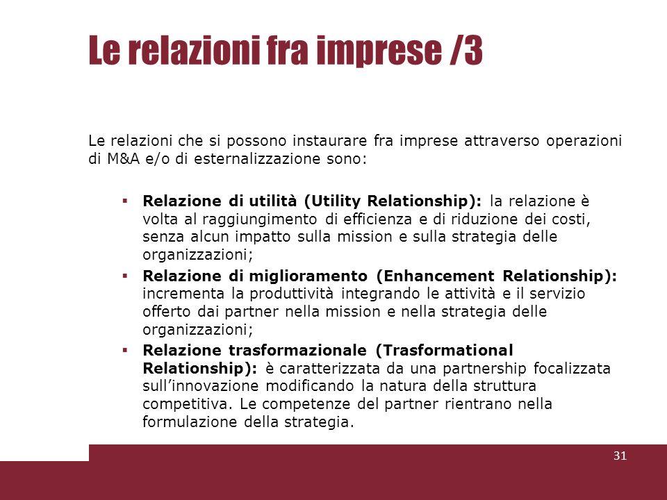 Le relazioni fra imprese /3 Le relazioni che si possono instaurare fra imprese attraverso operazioni di M&A e/o di esternalizzazione sono: Relazione di utilità (Utility Relationship): la relazione è volta al raggiungimento di efficienza e di riduzione dei costi, senza alcun impatto sulla mission e sulla strategia delle organizzazioni; Relazione di miglioramento (Enhancement Relationship): incrementa la produttività integrando le attività e il servizio offerto dai partner nella mission e nella strategia delle organizzazioni; Relazione trasformazionale (Trasformational Relationship): è caratterizzata da una partnership focalizzata sullinnovazione modificando la natura della struttura competitiva.