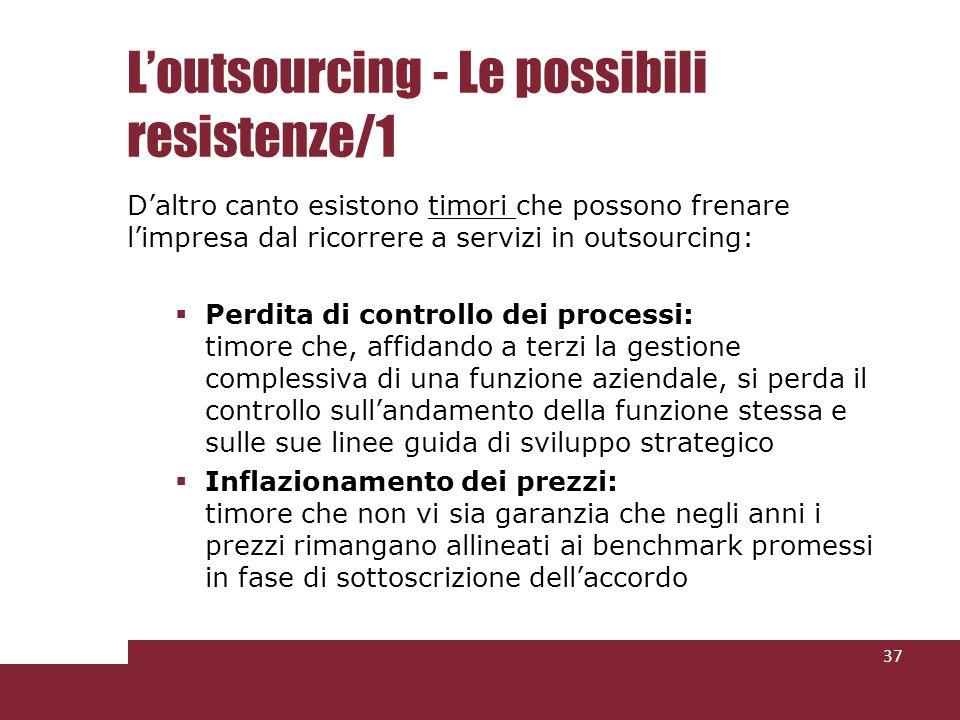 Loutsourcing - Le possibili resistenze/1 Daltro canto esistono timori che possono frenare limpresa dal ricorrere a servizi in outsourcing: Perdita di