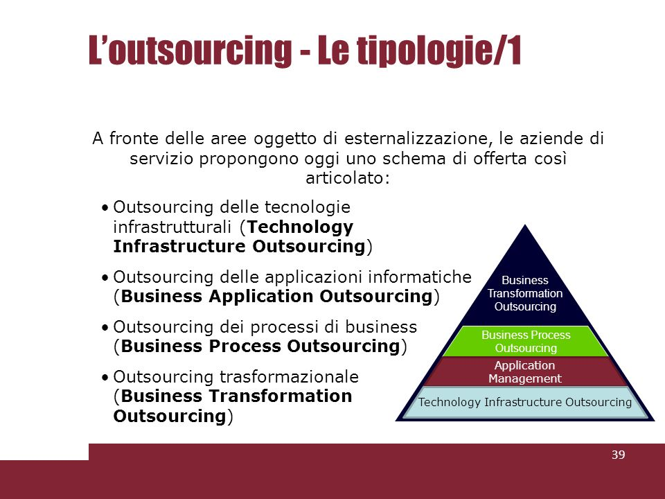Loutsourcing - Le tipologie/1 39 A fronte delle aree oggetto di esternalizzazione, le aziende di servizio propongono oggi uno schema di offerta così articolato: Business Transformation Outsourcing Business Process Outsourcing Application Management Technology Infrastructure Outsourcing Outsourcing delle tecnologie infrastrutturali (Technology Infrastructure Outsourcing) Outsourcing delle applicazioni informatiche (Business Application Outsourcing) Outsourcing dei processi di business (Business Process Outsourcing) Outsourcing trasformazionale (Business Transformation Outsourcing)
