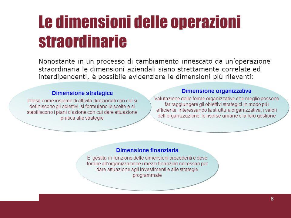Le dimensioni delle operazioni straordinarie Nonostante in un processo di cambiamento innescato da unoperazione straordinaria le dimensioni aziendali