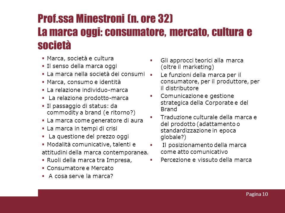 Prof.ssa Minestroni (n. ore 32) La marca oggi: consumatore, mercato, cultura e società Marca, società e cultura Il senso della marca oggi La marca nel