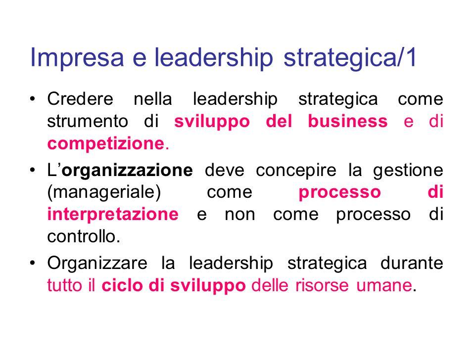 Impresa e leadership strategica/1 Credere nella leadership strategica come strumento di sviluppo del business e di competizione. Lorganizzazione deve