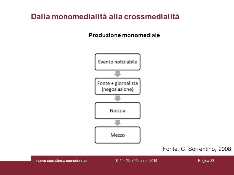 18, 19, 25 e 26 marzo 2010Il nuovo ecosistema comunicativoPagina 33 Dalla monomedialità alla crossmedialità Produzione monomediale Fonte: C. Sorrentin