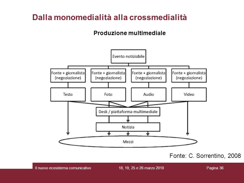 18, 19, 25 e 26 marzo 2010Il nuovo ecosistema comunicativoPagina 36 Dalla monomedialità alla crossmedialità Produzione multimediale Fonte: C. Sorrenti