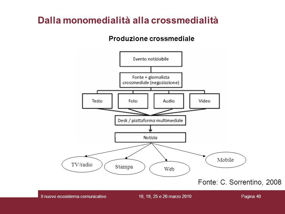 18, 19, 25 e 26 marzo 2010Il nuovo ecosistema comunicativoPagina 40 Produzione crossmediale Dalla monomedialità alla crossmedialità TV/radio Stampa Web Mobile Fonte: C.