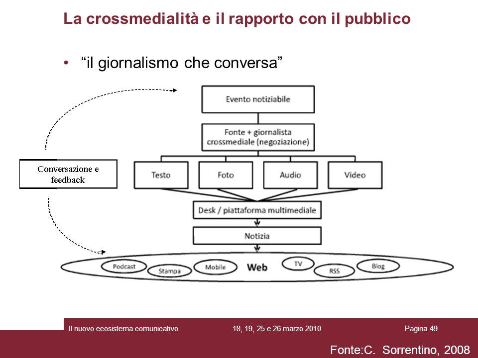 18, 19, 25 e 26 marzo 2010Il nuovo ecosistema comunicativoPagina 49 La crossmedialità e il rapporto con il pubblico il giornalismo che conversa Fonte: