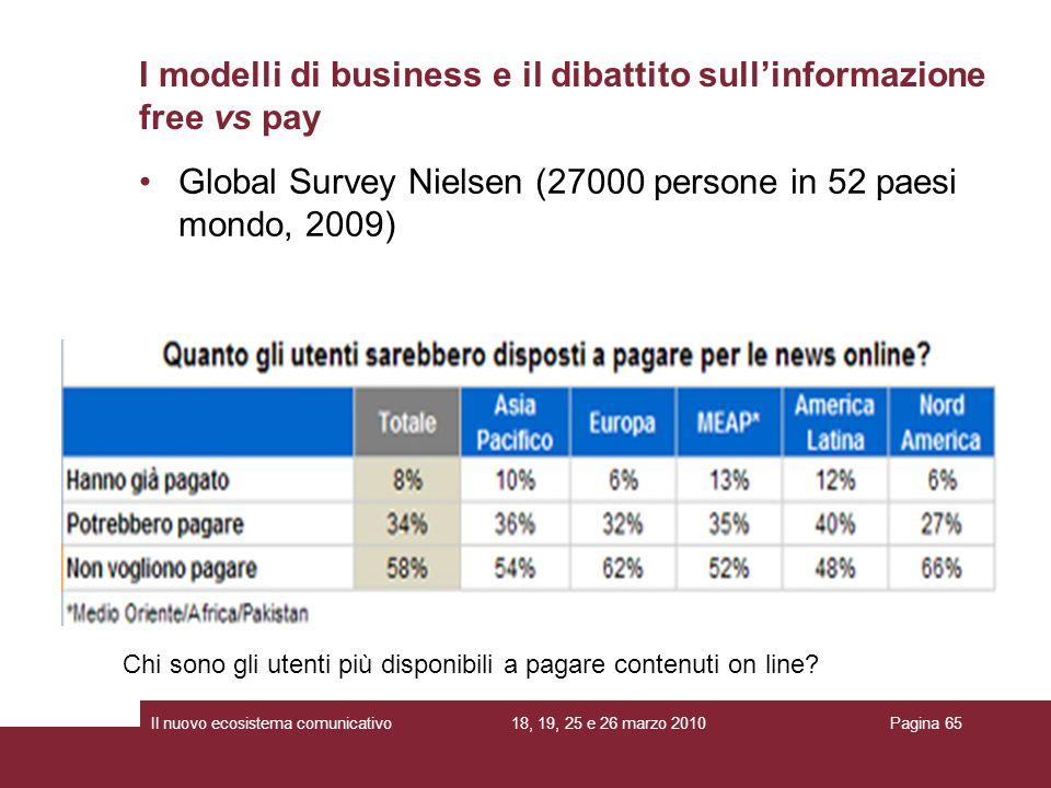 18, 19, 25 e 26 marzo 2010Il nuovo ecosistema comunicativoPagina 65 Global Survey Nielsen (27000 persone in 52 paesi mondo, 2009) Chi sono gli utenti più disponibili a pagare contenuti on line.