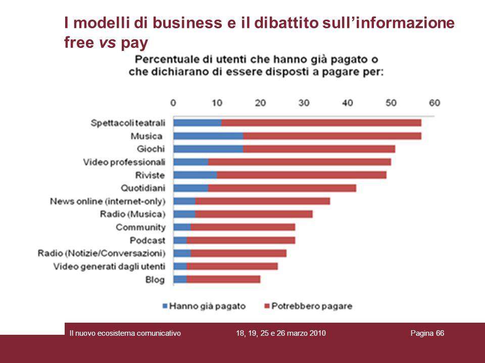 18, 19, 25 e 26 marzo 2010Il nuovo ecosistema comunicativoPagina 66 I modelli di business e il dibattito sullinformazione free vs pay