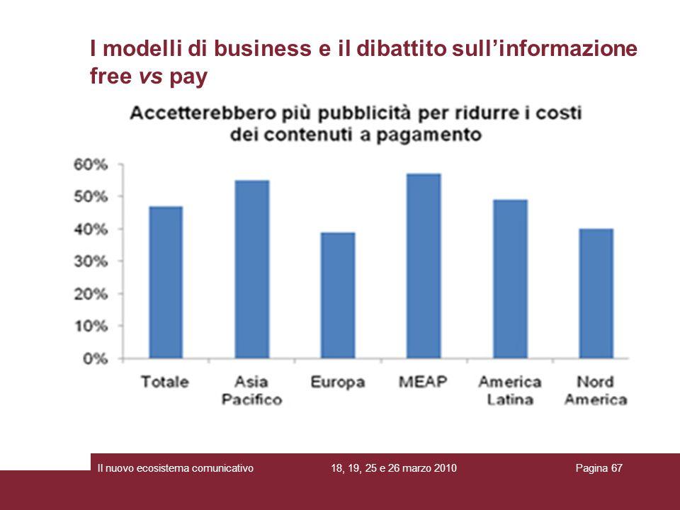 18, 19, 25 e 26 marzo 2010Il nuovo ecosistema comunicativoPagina 67 I modelli di business e il dibattito sullinformazione free vs pay