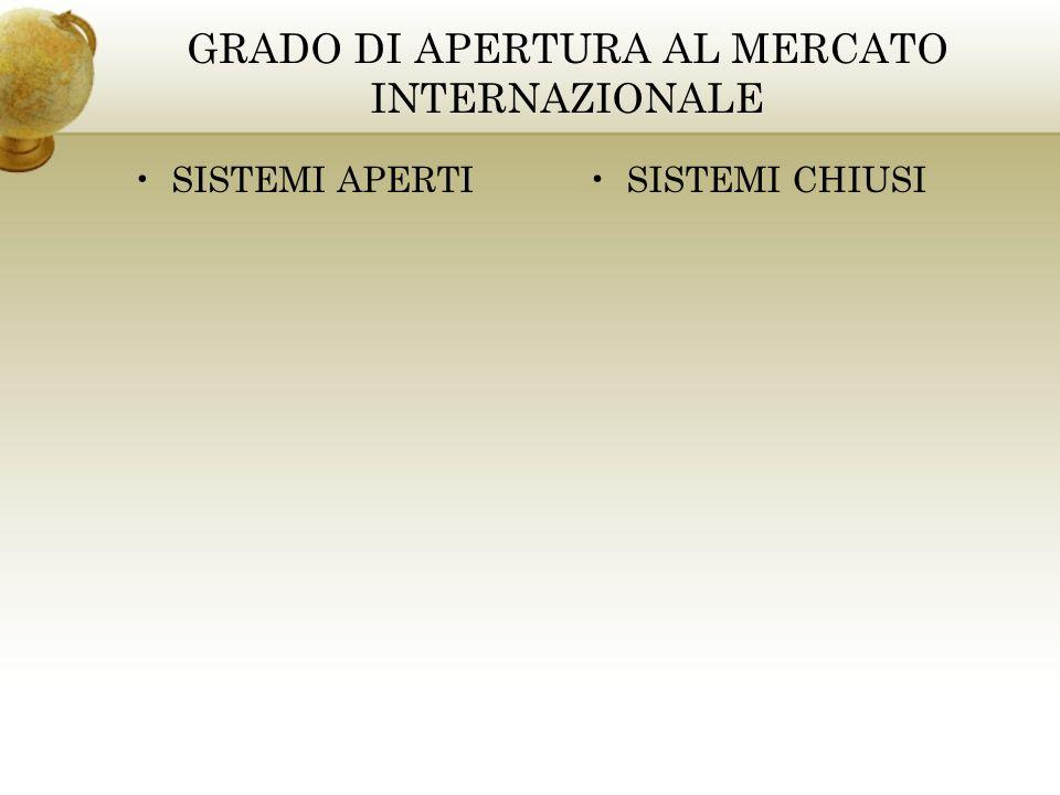 GRADO DI APERTURA AL MERCATO INTERNAZIONALE SISTEMI APERTISISTEMI CHIUSI