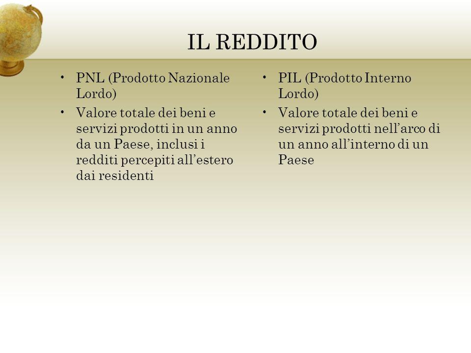 IL REDDITO PNL (Prodotto Nazionale Lordo) Valore totale dei beni e servizi prodotti in un anno da un Paese, inclusi i redditi percepiti allestero dai