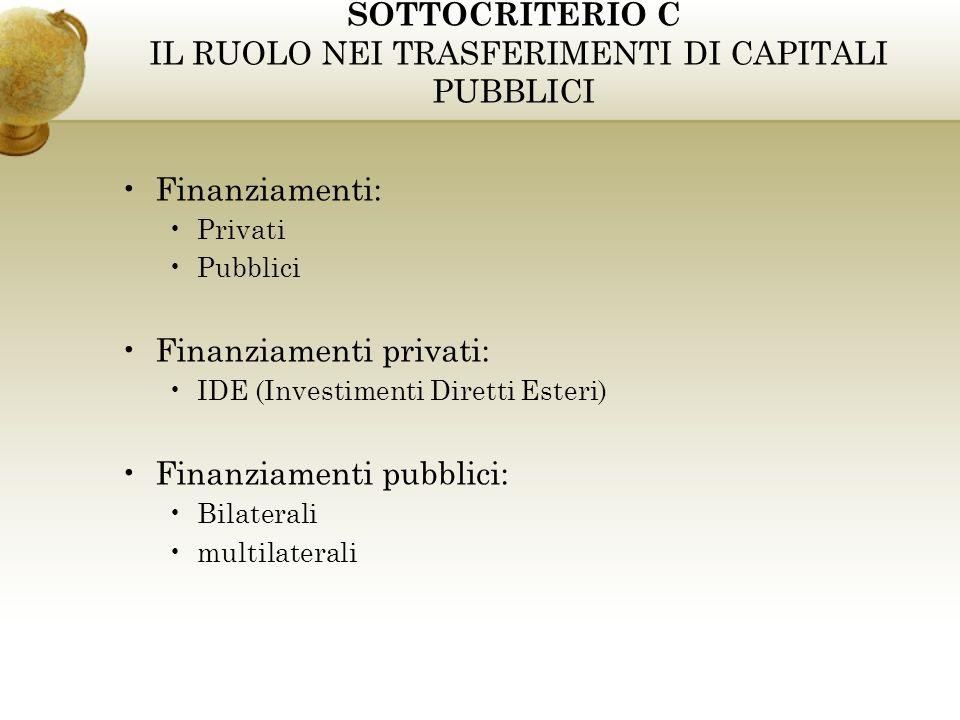 SOTTOCRITERIO C IL RUOLO NEI TRASFERIMENTI DI CAPITALI PUBBLICI Finanziamenti: Privati Pubblici Finanziamenti privati: IDE (Investimenti Diretti Esteri) Finanziamenti pubblici: Bilaterali multilaterali