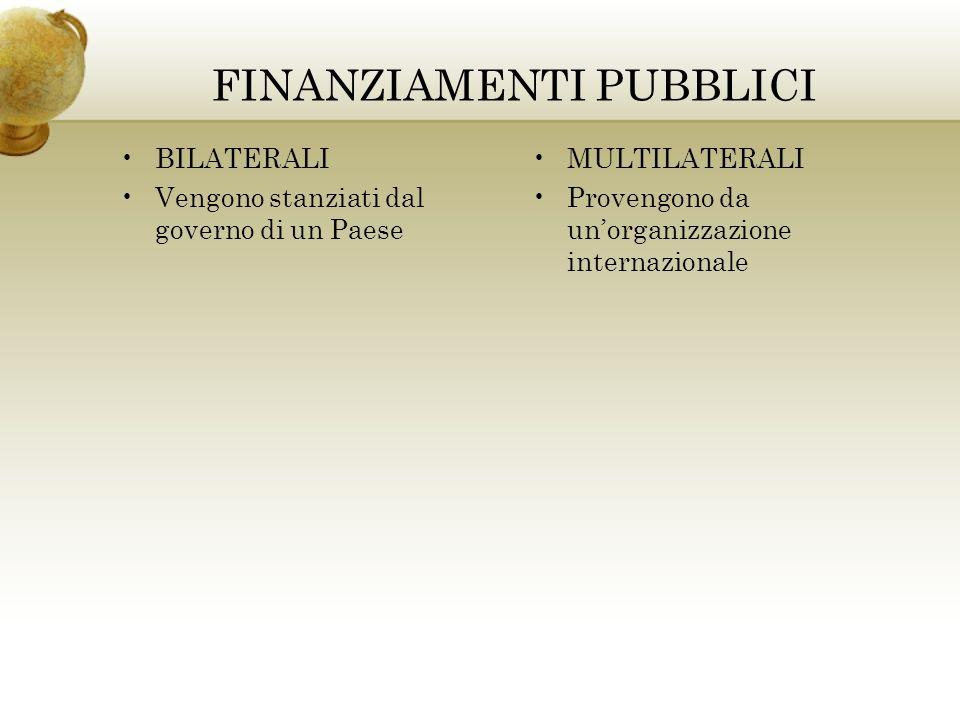 FINANZIAMENTI PUBBLICI BILATERALI Vengono stanziati dal governo di un Paese MULTILATERALI Provengono da unorganizzazione internazionale