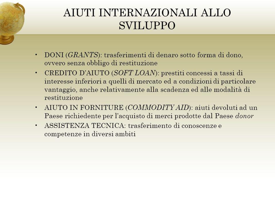 AIUTI INTERNAZIONALI ALLO SVILUPPO DONI ( GRANTS ): trasferimenti di denaro sotto forma di dono, ovvero senza obbligo di restituzione CREDITO DAIUTO (