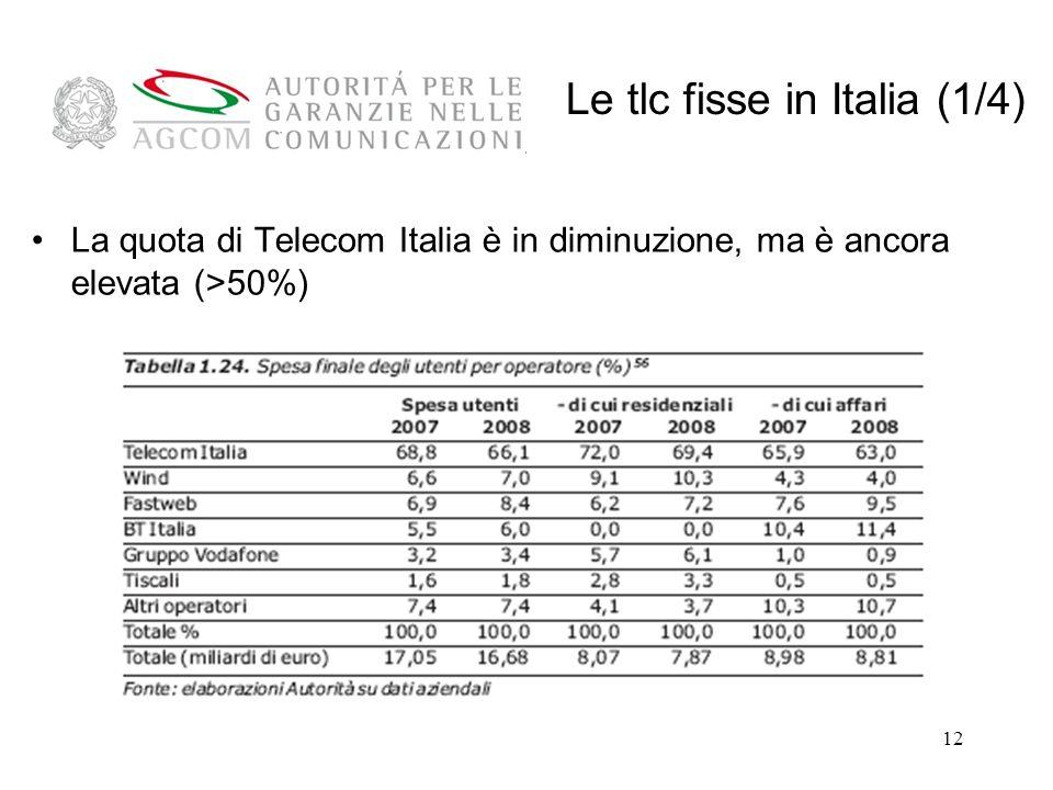 12 La quota di Telecom Italia è in diminuzione, ma è ancora elevata (>50%) Le tlc fisse in Italia (1/4)